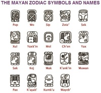 What Is Mayan Astrology