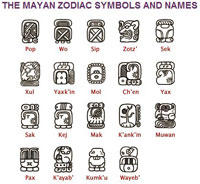 What Is My Mayan Astrology Sign?