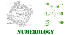 Numerology Reading By Name