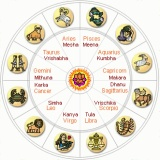 Vedic Astrology Horoscope, Know Your Vedic Moon Sign