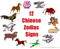 What Is Chinese Astrology?