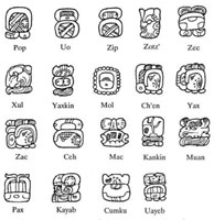 Mayan Astrology Reading